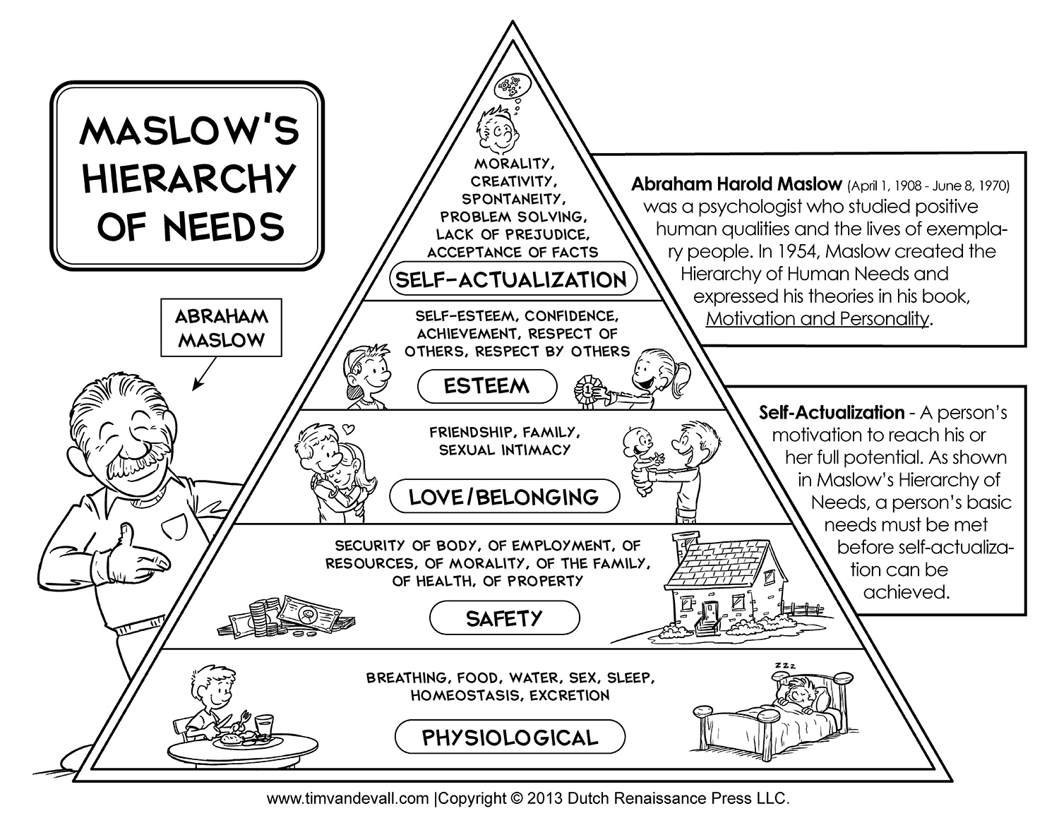 Maslow's Pyramid of Needs used by Haydee Montemayor on the Love and Treasure blog called What Do You Need That You're Not Getting and What To Do About it